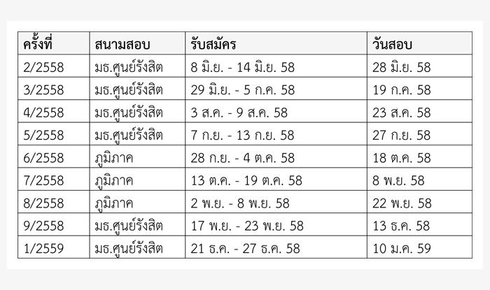 ปฏิทินการสอบ SMART-I สำหรับยื่นรับตรง ม.ธรรมศาสตร์ 2558-2559