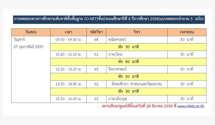 ปฏิทิน ตารางสอบ O-NET ป.6/ม.3/ม.6 ปีการศึกษา 2558