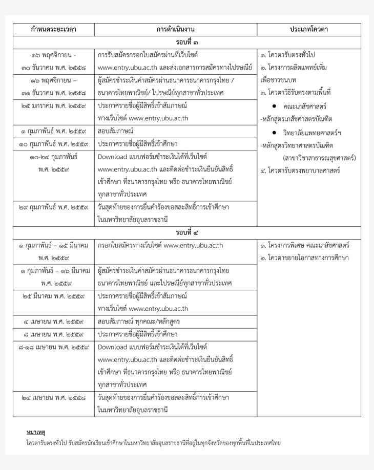 ปฏิทินรับตรง59 มหาวิทยาลัยอุบลราชธานี 2559