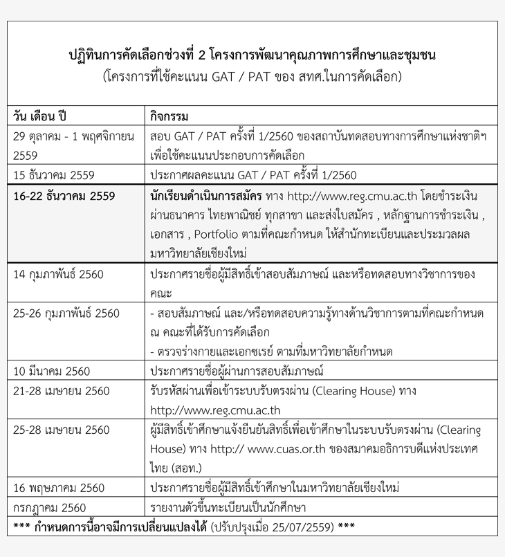 ปฏิทินรับตรง60 พัฒนาคุณภาพการศึกษาฯ ม.เชียงใหม่ 2560 (3 ช่วง)