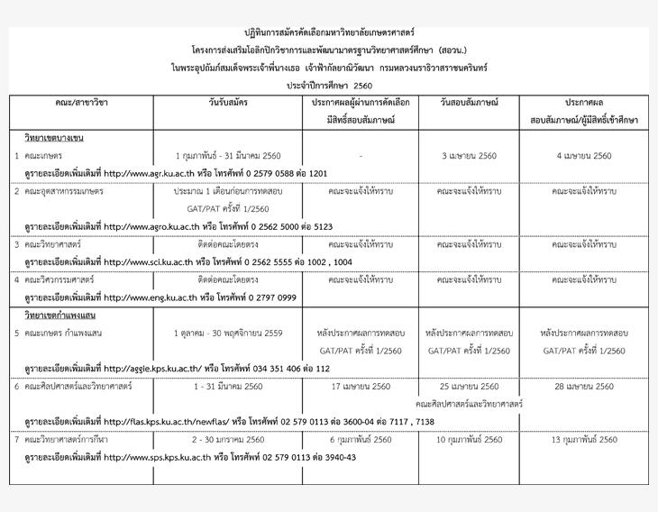 ปฏิทินรับตรง60 โครงการส่งเสริมโอลิมปิกวิชาการฯ-สอวน. ม.เกษตร 2560