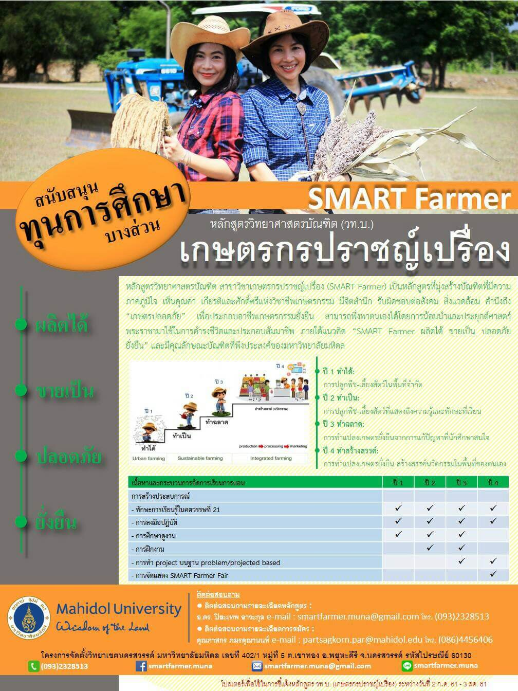 TCAS/รับตรง61 รอบ 5 เกษตรกรปราชญ์เปรื่อง/SMART Farmer ม.มหิดล-นครสวรรค์ 2561 (ระเบียบการ)