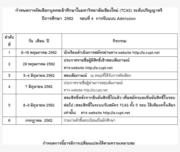 ปฏิทินรับตรงTCAS62 มหาวิทยาลัยเชียงใหม่ 2562