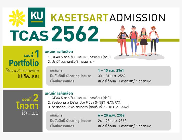 ปฏิทินรับตรงTCAS62 มหาวิทยาลัยเกษตรศาสตร์ 2562