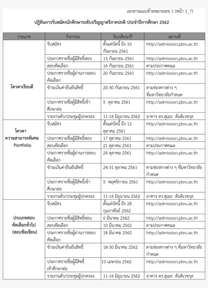 ปฏิทินรับตรง62 มหาวิทยาลัยราชภัฏเพชรบุรี 2562