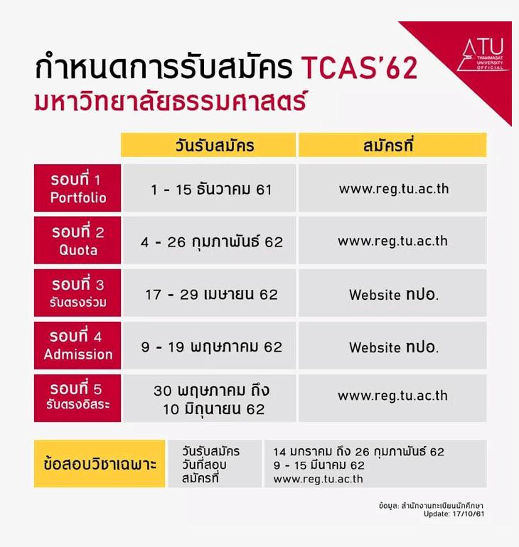 ปฏิทินรับตรงTCAS62 มหาวิทยาลัยธรรมศาสตร์ 2562