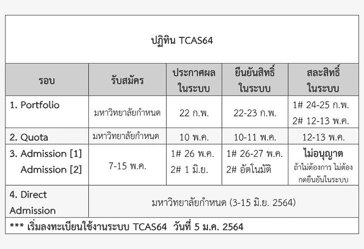 ปฏิทิน TCAS64