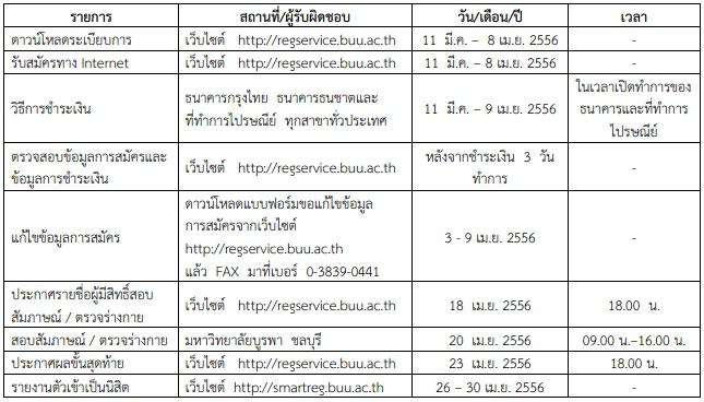 ปฏิทินโครงการรับตรง ภาคพิเศษและภาคปกติ ครั้งที่ 1 ม.บูรพา 2556